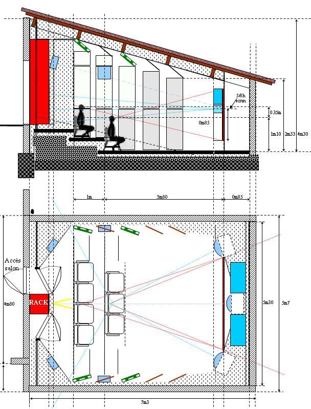 Home cinema voir le sujet projet salle d di e jim for Plan home cinema